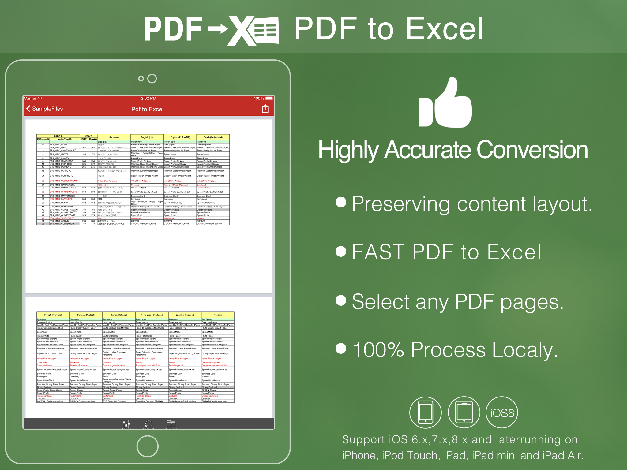 how to get pdf file from mac to ipad